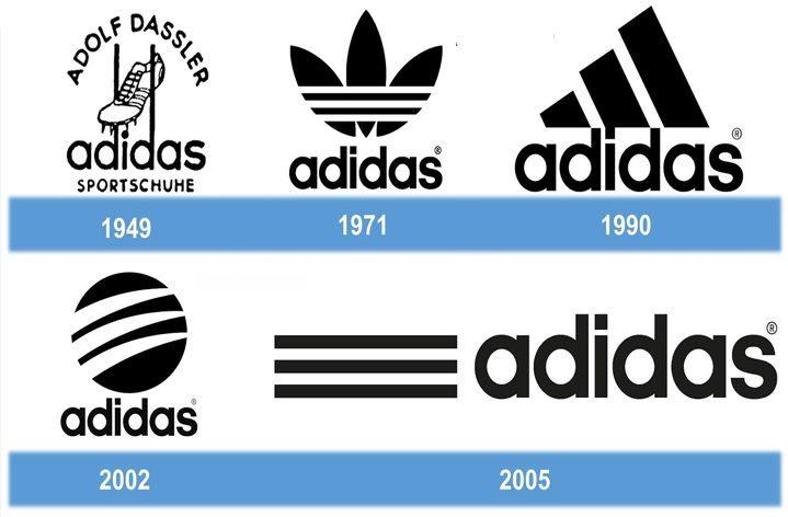 ý nghĩa logo