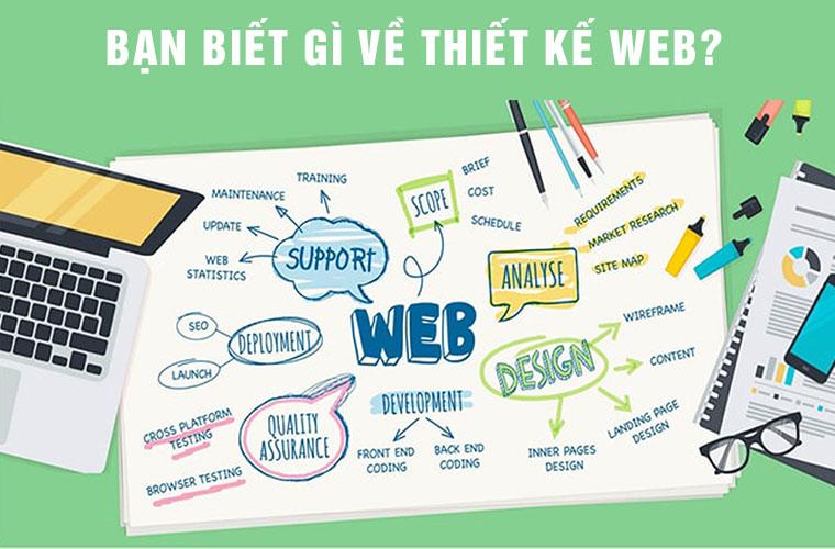 Những điều cần biết về thiết kế web